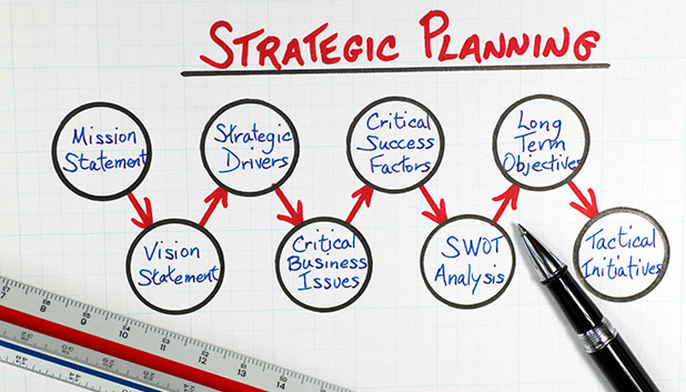 Charting Your Future Part 2: Conducting a Strategic Planning Retreat