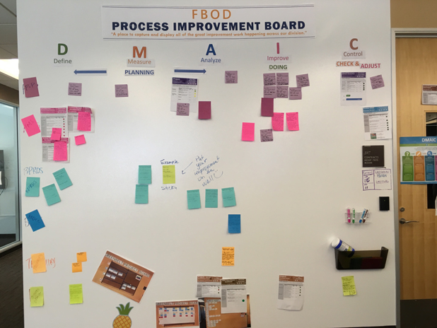 Process-improvement-board_618W