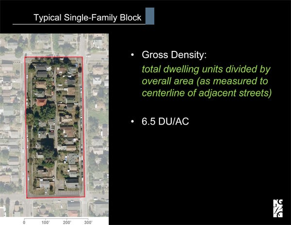 gross-density-image_1